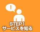 STEP1 サービスを知る
